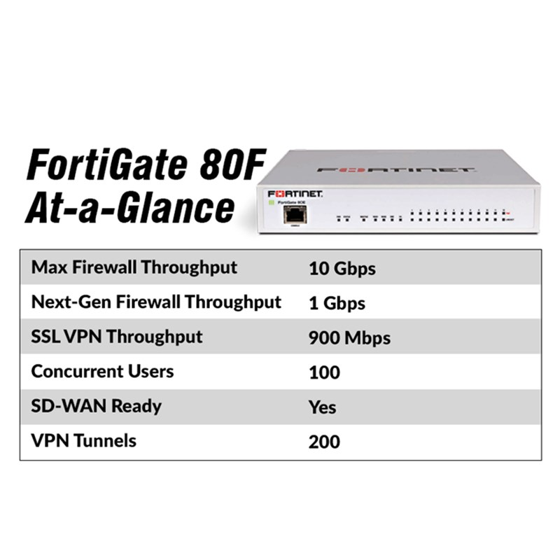 FG-80F New Original Fortinet Fortigate 80F Series Network Security Firewall
